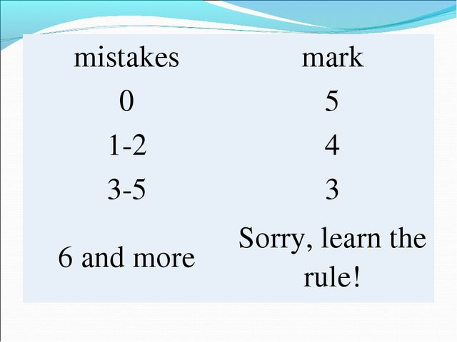 mistakes	mark 0	5 1-2	4 3-5	3 6 and more	Sorry, learn the rule!