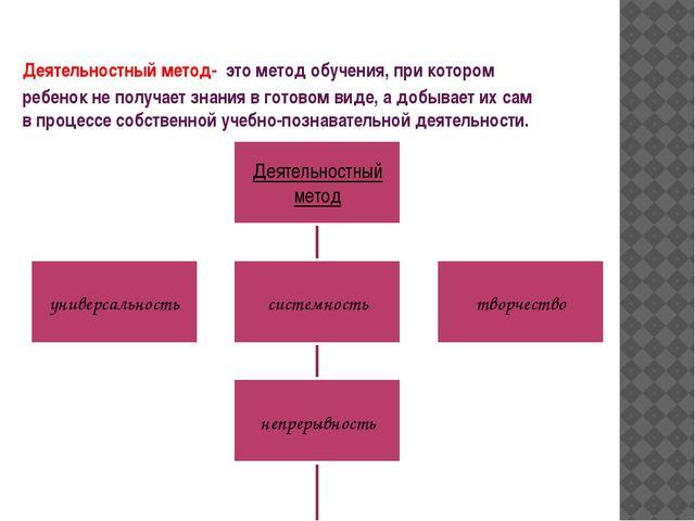 Деятельностный метод- это метод обучения, при котором ребенок не получает зна...