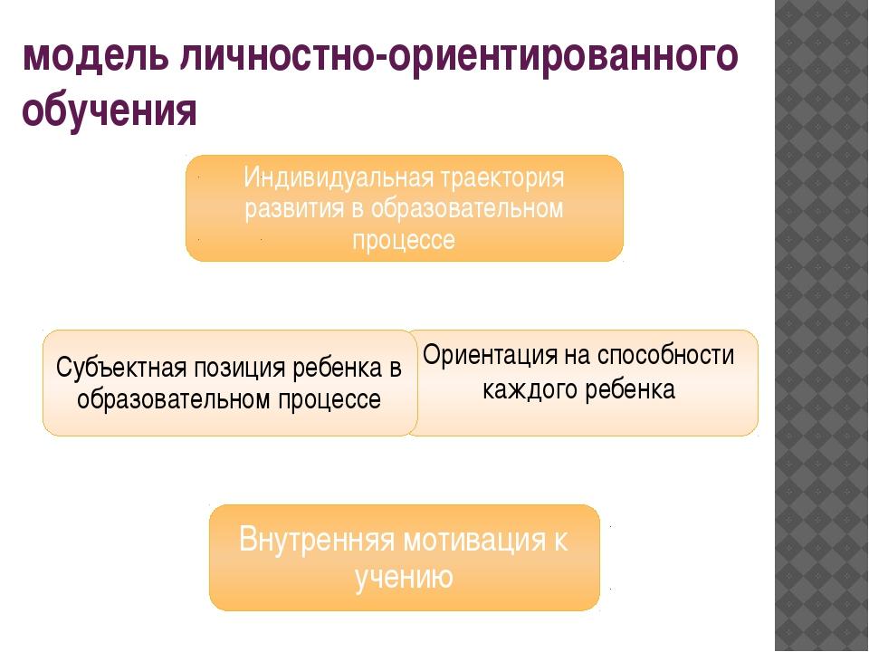 модель личностно-ориентированного обучения