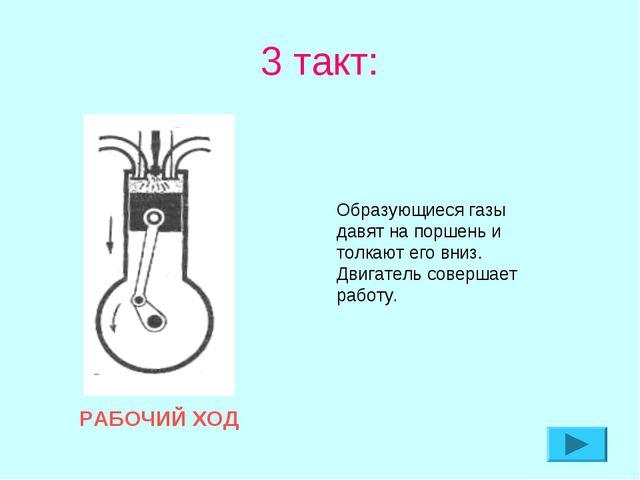 3 такт: РАБОЧИЙ ХОД Образующиеся газы давят на поршень и толкают его вниз. Дв...