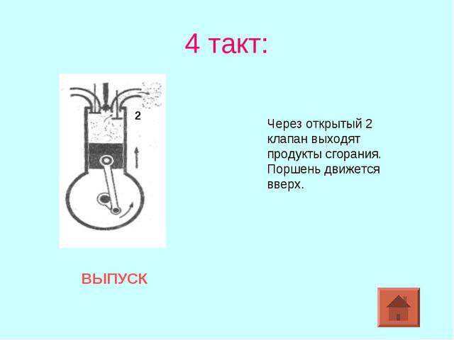 4 такт: ВЫПУСК Через открытый 2 клапан выходят продукты сгорания. Поршень дви...