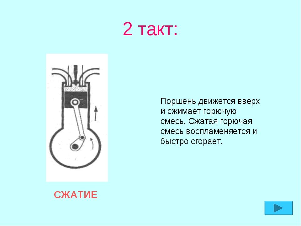 2 такт: СЖАТИЕ Поршень движется вверх и сжимает горючую смесь. Сжатая горючая...
