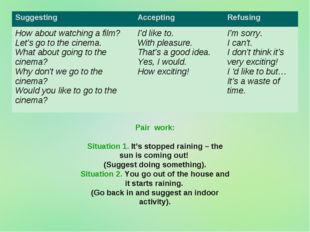Pair work: Situation 1. It's stopped raining – the sun is coming out! (Sugges