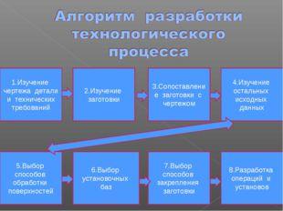 1.Изучение чертежа детали и технических требований 2.Изучение заготовки 5.Выб