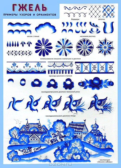 Купить книгу Гжель. Примеры узоров и орнаментов МС10193 в интернет магазине в москве