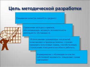 Повышение качества знаний по предмету; Применение методов и приемов, обеспечи