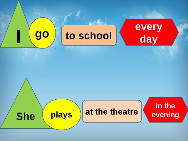 I go to school every day She plays at the theatre in the evening