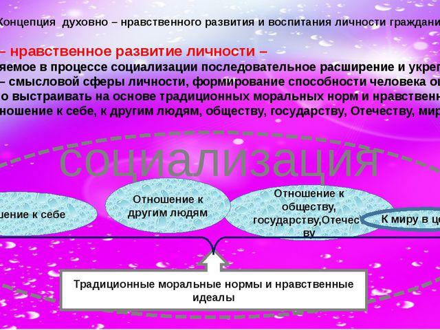 презентация духовно нравственное воспитание