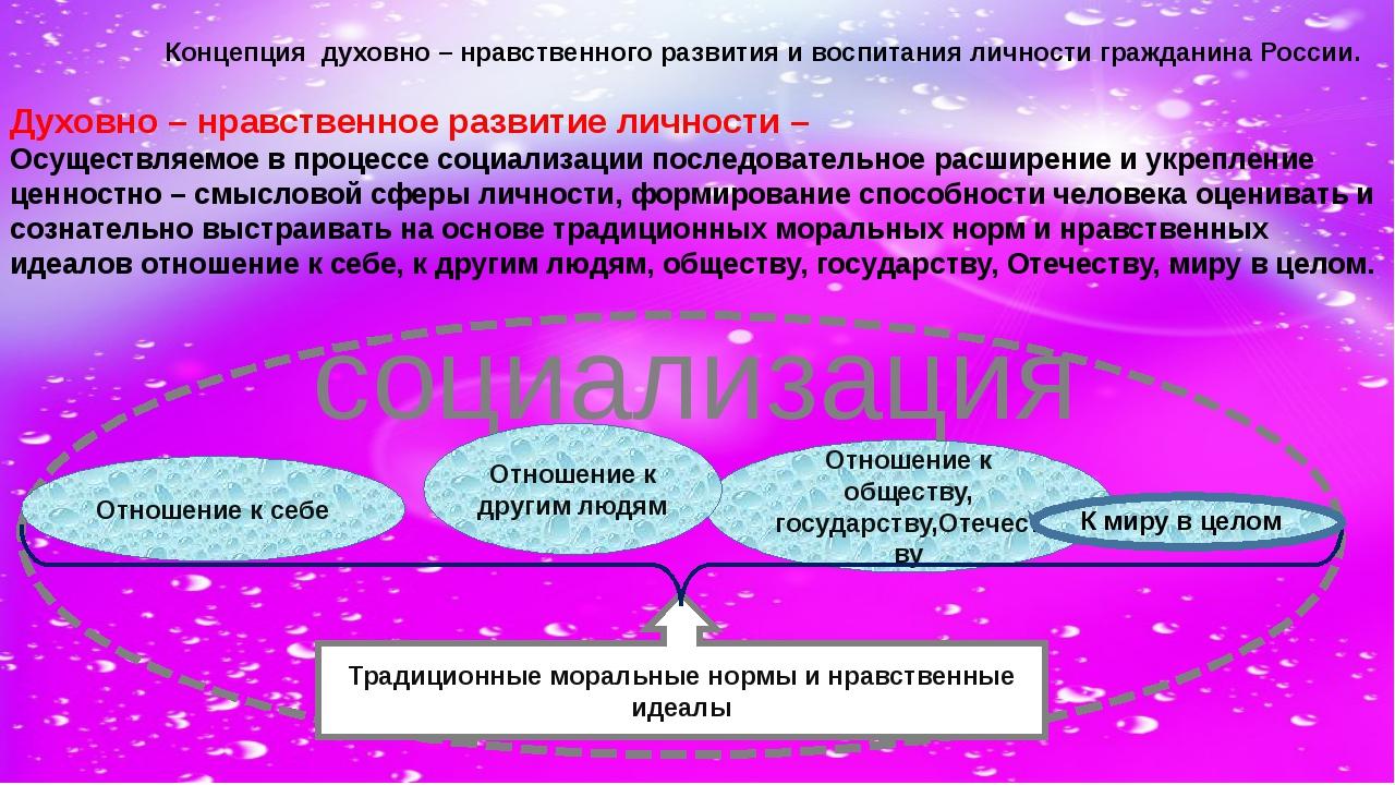 Концепция духовно – нравственного развития и воспитания личности гражданина...