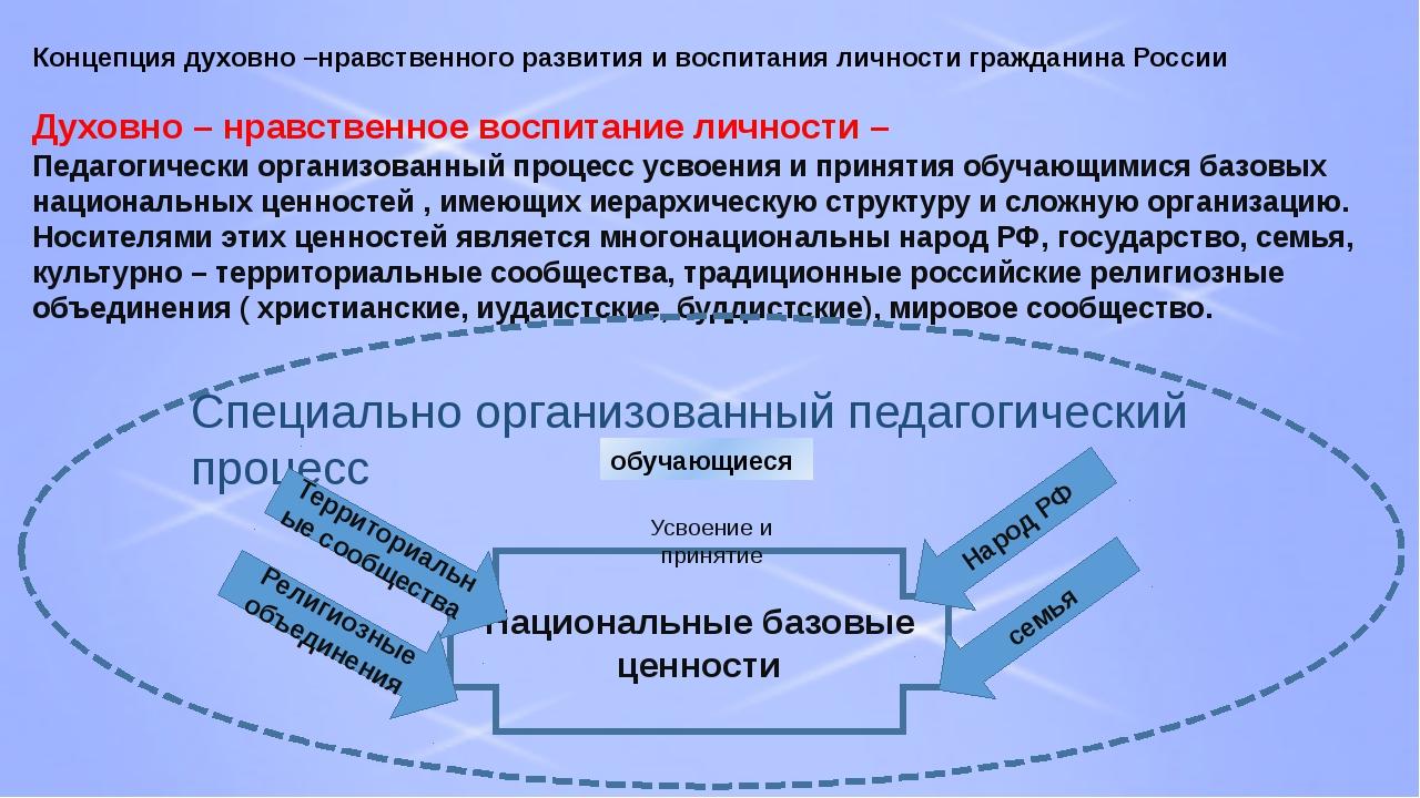 Концепция духовно –нравственного развития и воспитания личности гражданина Ро...