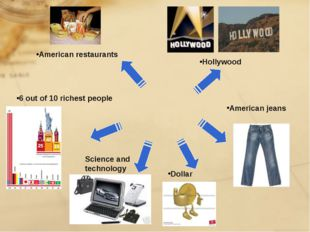 American jeans Dollar Hollywood 6 out of 10 richest people American restauran
