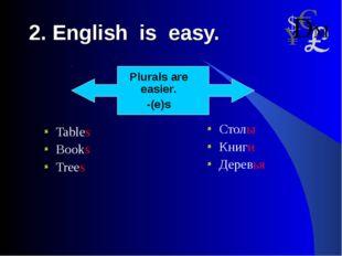 2. English is easy. Tables Books Trees Столы Книги Деревья