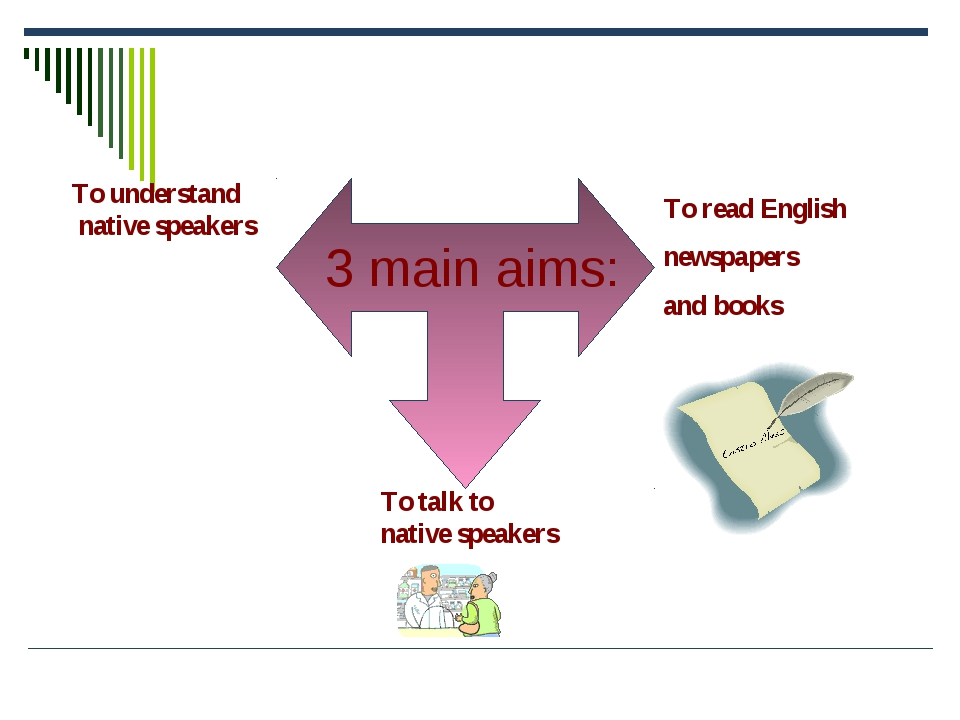 To understand native speakers To talk to native speakers To read English news...