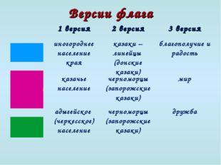 Версии флага 1 версия2 версия3 версия иногороднее население краяказаки – л