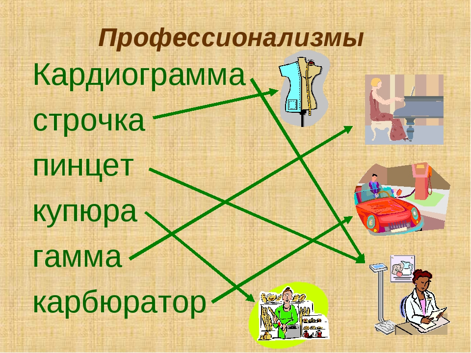 Профессионализмы Кардиограмма строчка пинцет купюра гамма карбюратор