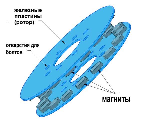 http://www.wetroenergetika.ru/images/statia_1.6.jpg
