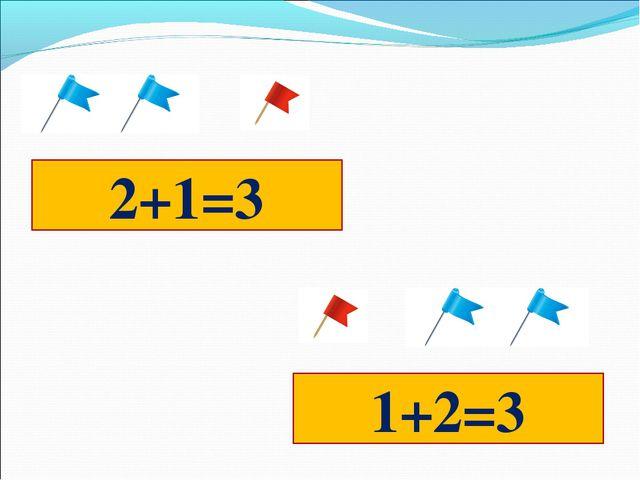 2+1=3 1+2=3