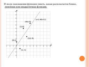 И после нахождения функции узнать, какая располагается ближе, линейная или кв