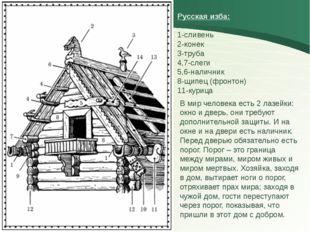 Русская изба: 1-сливень 2-конек 3-труба 4,7-слеги 5,6-наличник 8-щипец (фронт