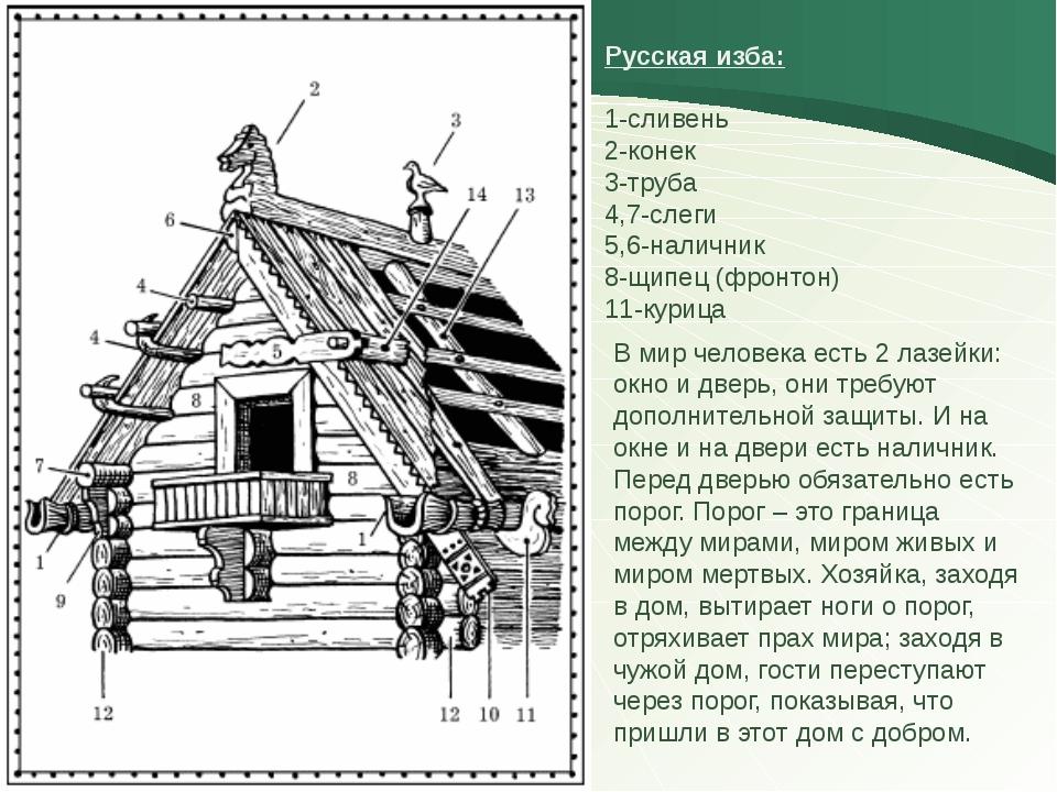 Русская изба: 1-сливень 2-конек 3-труба 4,7-слеги 5,6-наличник 8-щипец (фронт...