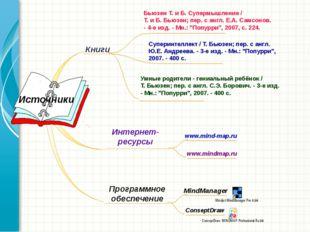 Интернет-ресурсы Источники Бьюзен Т. и Б. Супермышление / Т. и Б. Бьюзен; пе