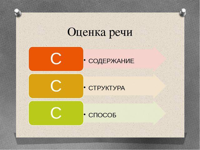 Оценка речи