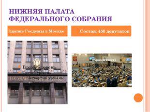 НИЖНЯЯ ПАЛАТА ФЕДЕРАЛЬНОГО СОБРАНИЯ Здание Госдумы в Москве Состав: 450 депут