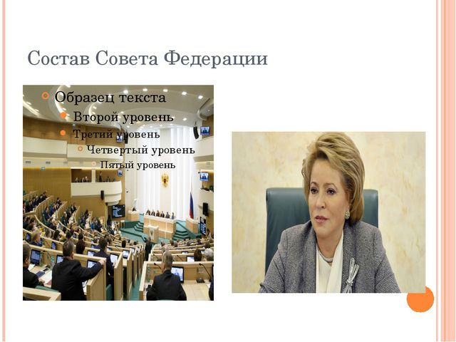 Состав Совета Федерации Председатель Совета Федерации