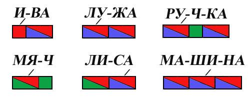 http://helpmammy.ru/images/risunki/sxema.jpg