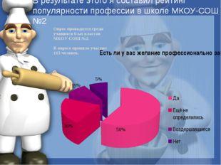 В результате этого я составил рейтинг популярности профессии в школе МКОУ-СОШ