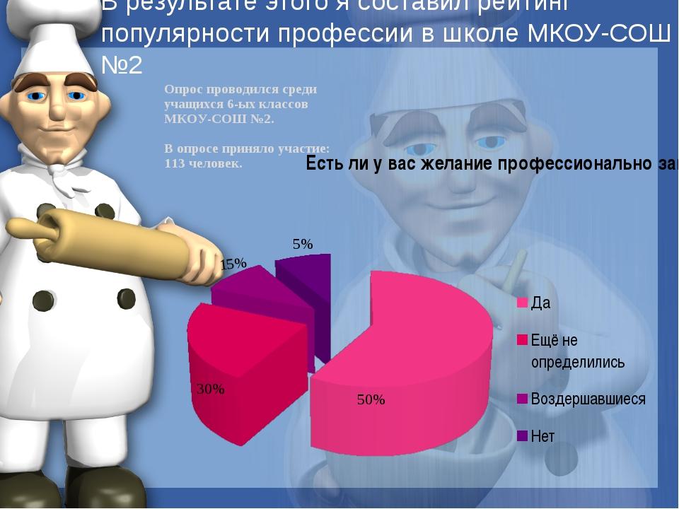 В результате этого я составил рейтинг популярности профессии в школе МКОУ-СОШ...