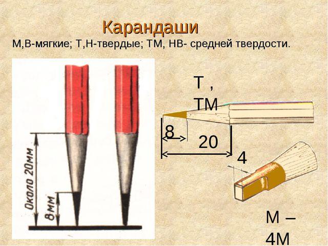 Карандаши М,В-мягкие; Т,Н-твердые; ТМ, НВ- средней твердости. 8 Т , ТМ 4 20 М...