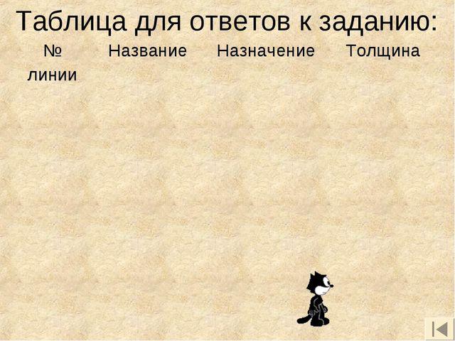 Таблица для ответов к заданию: № линииНазвание Назначение Толщина...