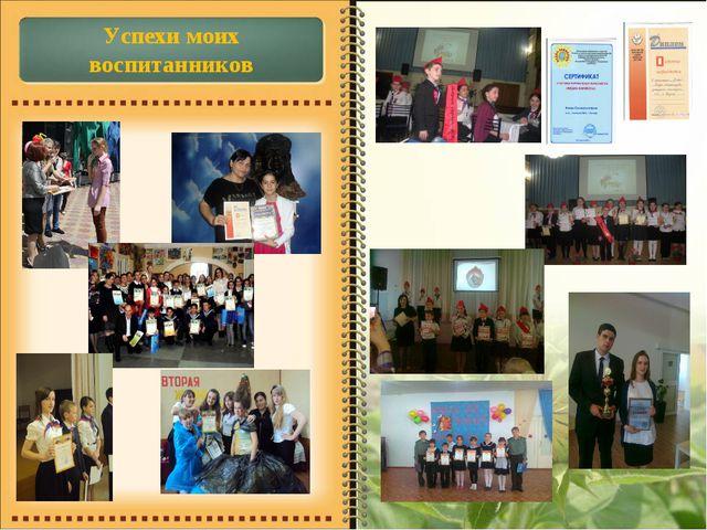 Успехи моих воспитанников