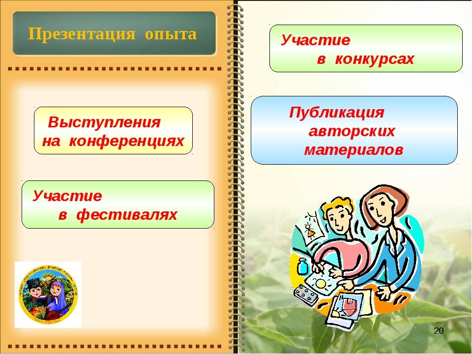 * Презентация опыта Выступления на конференциях Участие в конкурсах Публикаци...
