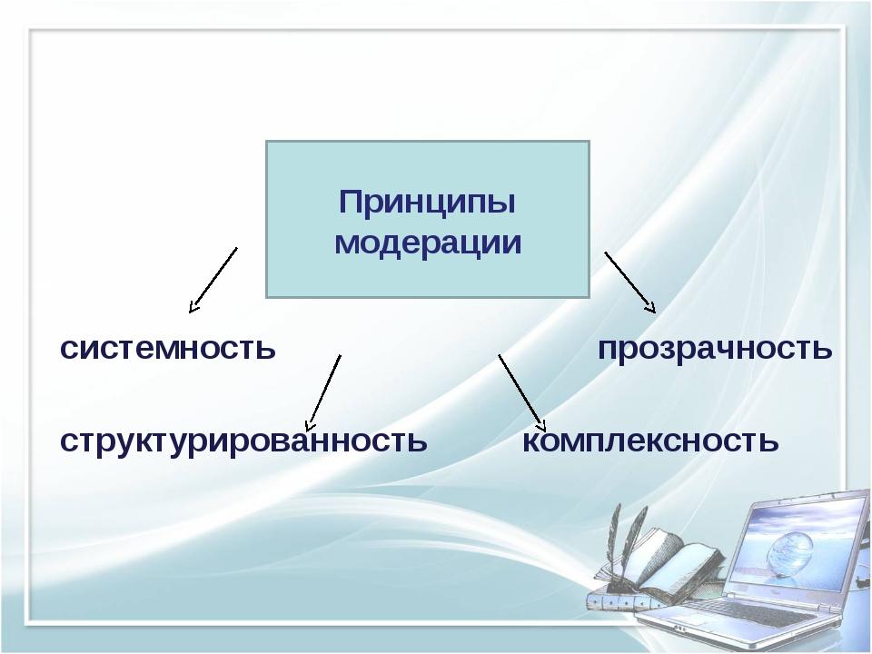 системность прозрачность структурированность комплексность Принципы модерации