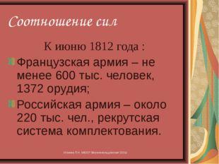 Исаева Л.Н. МБОУ Верхнекольцовская ООШ Соотношение сил К июню 1812 года : Фра