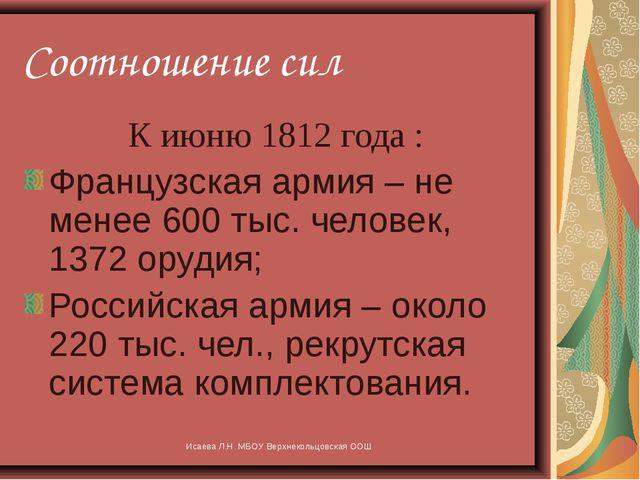 Исаева Л.Н. МБОУ Верхнекольцовская ООШ Соотношение сил К июню 1812 года : Фра...