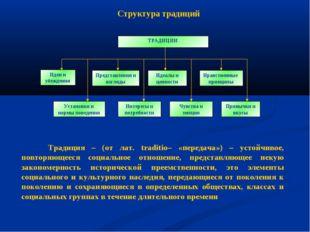 Идеи и убеждения Структура традиций Традиция – (от лат. traditio– «передача»)