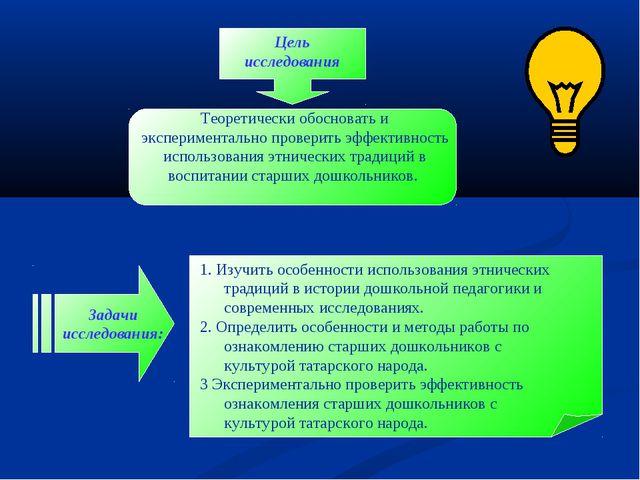 Цель исследования Задачи исследования: Теоретически обосновать и эксперимента...