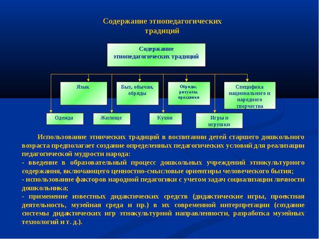 Содержание этнопедагогических традиций Использование этнических традиций в во...