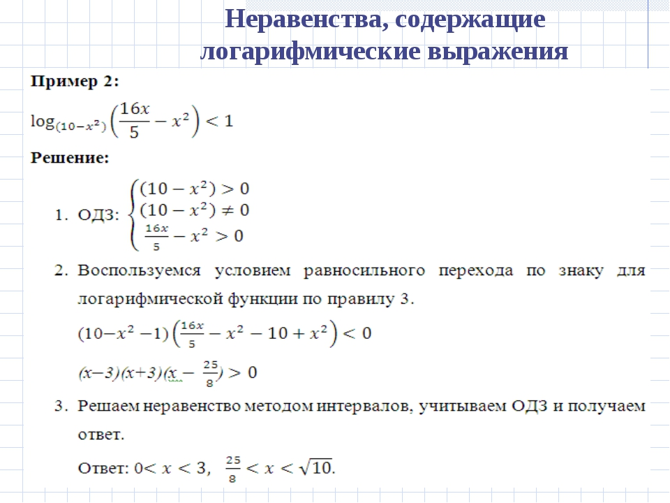 Неравенства, содержащие логарифмические выражения *