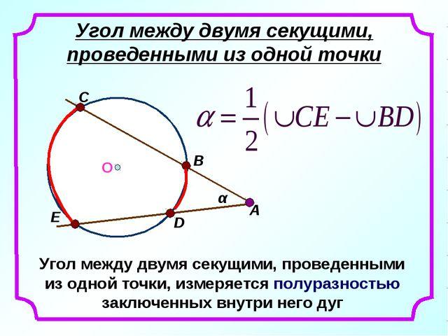 Угол между двумя секущими, проведенными из одной точки Угол между двумя секущ...
