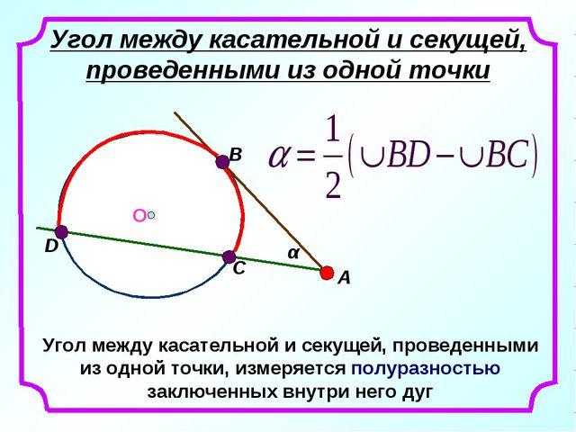Угол между касательной и секущей, проведенными из одной точки Угол между каса...