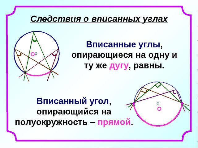 Следствия о вписанных углах Вписанные углы, опирающиеся на одну и ту же дугу,...