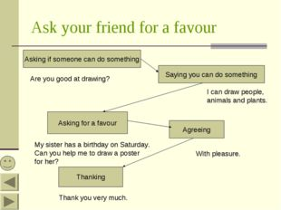 Ask your friend for a favour Asking if someone can do something Saying you ca