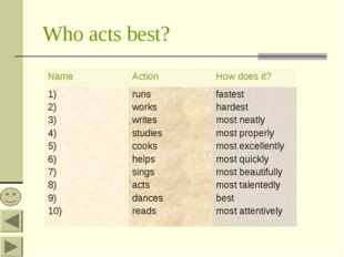 Who acts best? NameActionHow does it? 1) 2) 3) 4) 5) 6) 7) 8) 9) 10)runs w