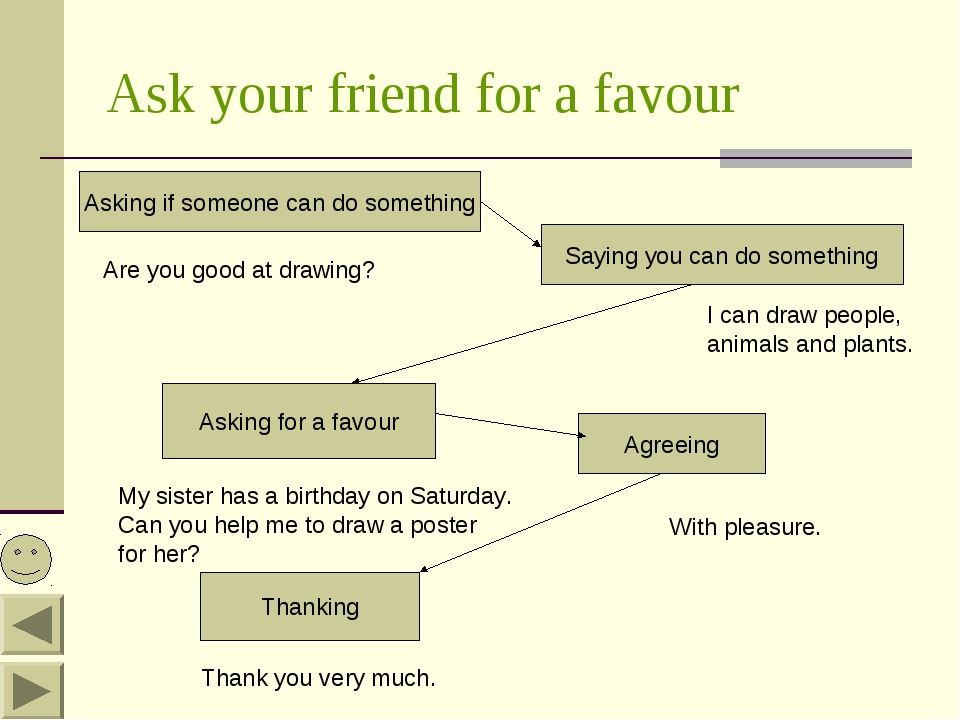 Ask your friend for a favour Asking if someone can do something Saying you ca...
