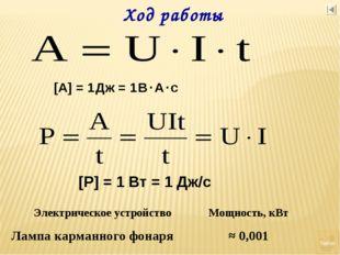 Ход работы Выход [P] = 1 Вт = 1 Дж/с [A] = 1 Дж = 1 В · А · с Электрическое у