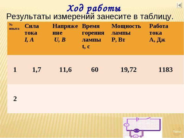 Ход работы Результаты измерений занесите в таблицу. Выход № опытаСила тока I...